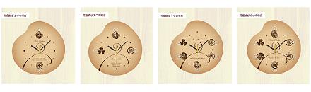 複数の花個紋を刻印したデザイン例