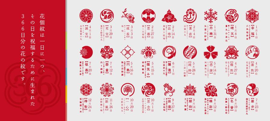 日本生日「花个纹」比星座、生肖还有更强的正能量,立马找出你专属的代表花治愈你的内心吧!